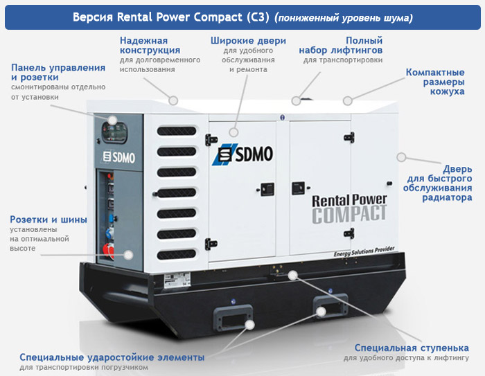 SDMO Rental Power